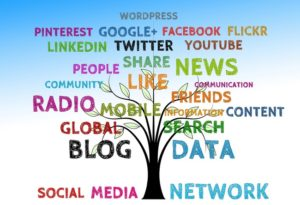 Baum mit Social Media-Bezeichnungen- Grundsätze astrologischer Beratung